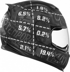 helmet impact points right side