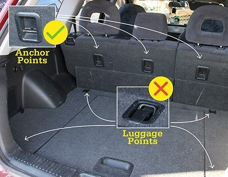 Car Seat Rules Child Safety And Booster Seats