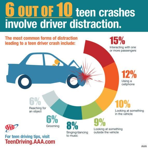 teen crash causes
