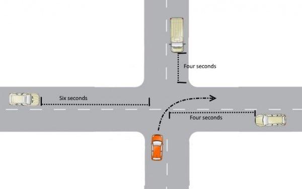 crossroads gap selection