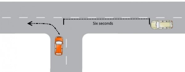 left turn gap selection