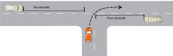 right turn gap selection