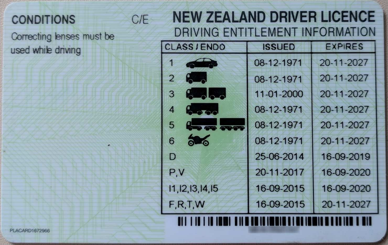 What Forklift Driver Documents Do You Need